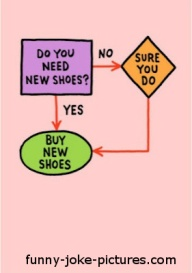 funny-need-shoes-flowchart